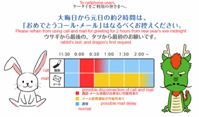Aviso de cambio de año operadoras japonesas
