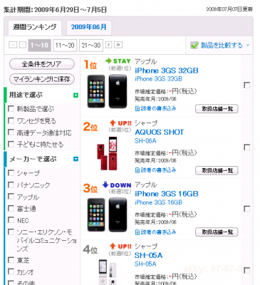 BCN Japan cellphone sales ranking 2009-07-07