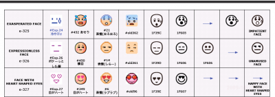 emoji-glyphs-ireland-german-alternative-screenshot