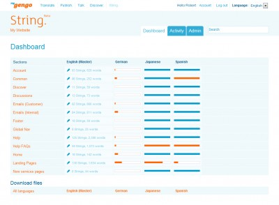 myGengo&#039;s String Dashboard
