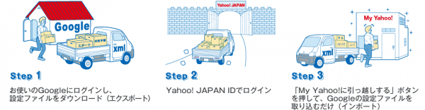 yahoo-japan-from-google-reader-2